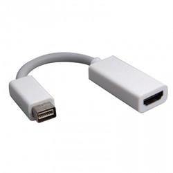 Адаптер Mini DVI to HDMI